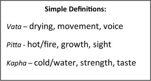 Simple definitions