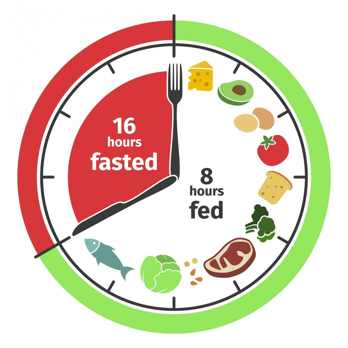 5 Benefits of Intermittent Fasting for Your Health