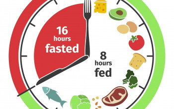 5-Benefits-of-Intermittent-Fasting-for-Your-Health_Split-Intermittent-Fasting